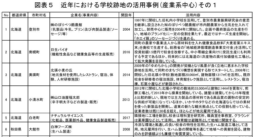 2016-05-07_14h40_10