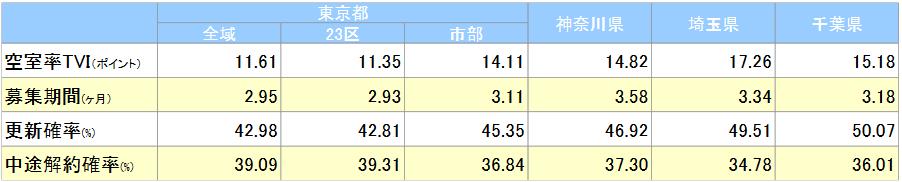分析:株式会社タス