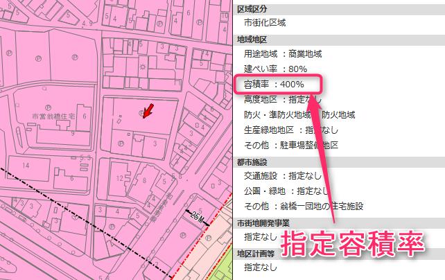下の図は堺市の堺市e,地図帳というサイトから調べたものです。容積率は通常、市役所の都市計画課の窓口に行って確認します。都市計画課には地図が色塗りされた都市