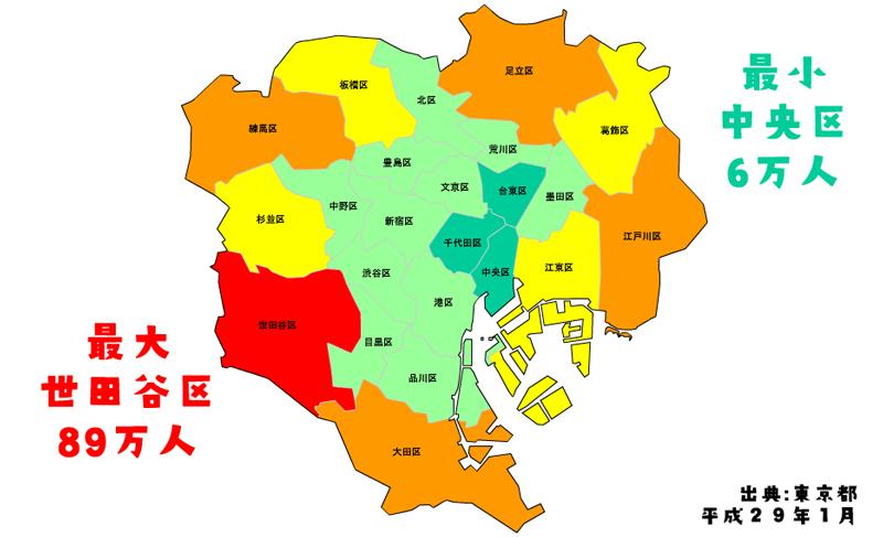 東京23区の人口、密度、高齢化率...
