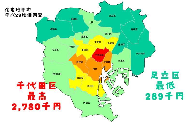 東京23区の人口、密度、高齢化率、地価のランキング - 不動産 ...