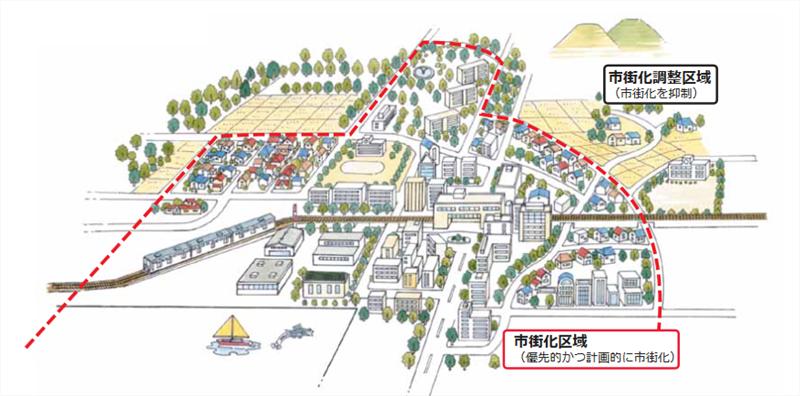 市街化区域と市街化調整区域の違...